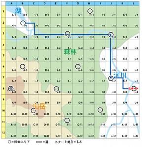 ミスティック・ブレイズの探索マップ。地図とポイントをもとに移動して、未踏地を調べていく。情報を書き込んでいくことで自分たちだけの地図が生まれるのは、SFの古典TRPGトラベラーを思わせる